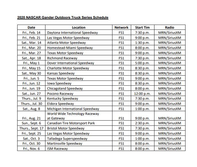 2020 NASCAR Gander Outdoors Truck Series Schedule – Pit ...